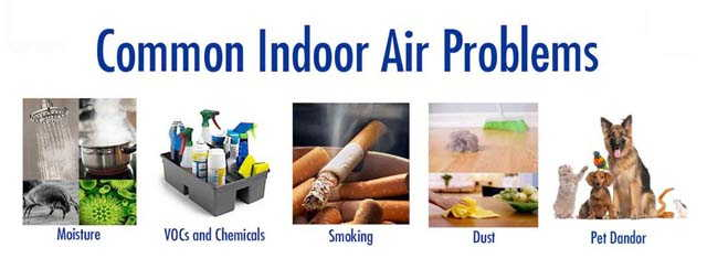 Common Indoor Air Problems